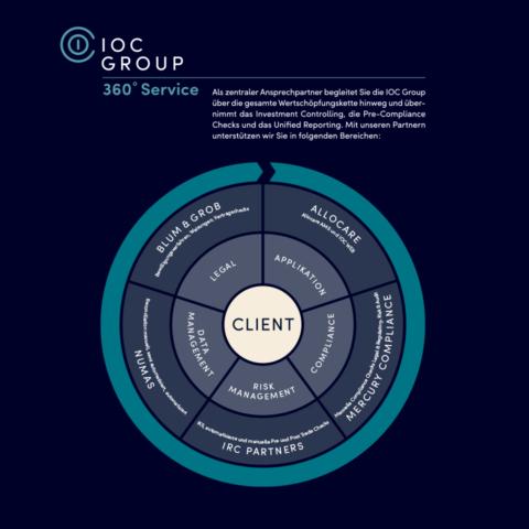iocgroup_web_03